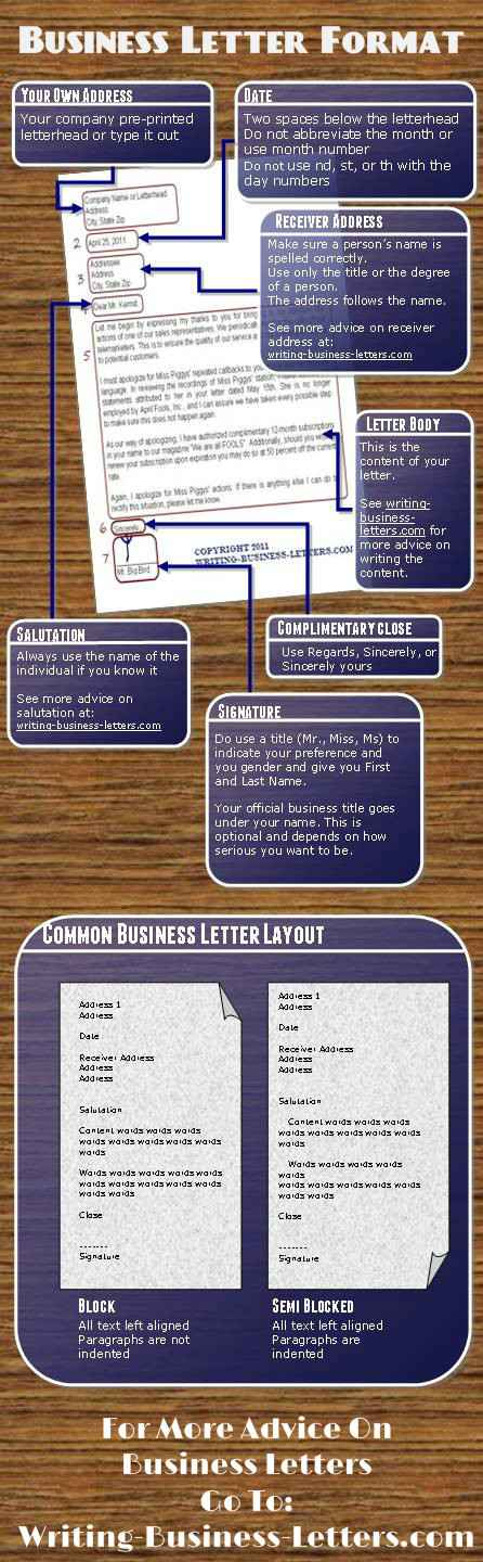 Business letter format what to include and when common business letter format elements spiritdancerdesigns Images