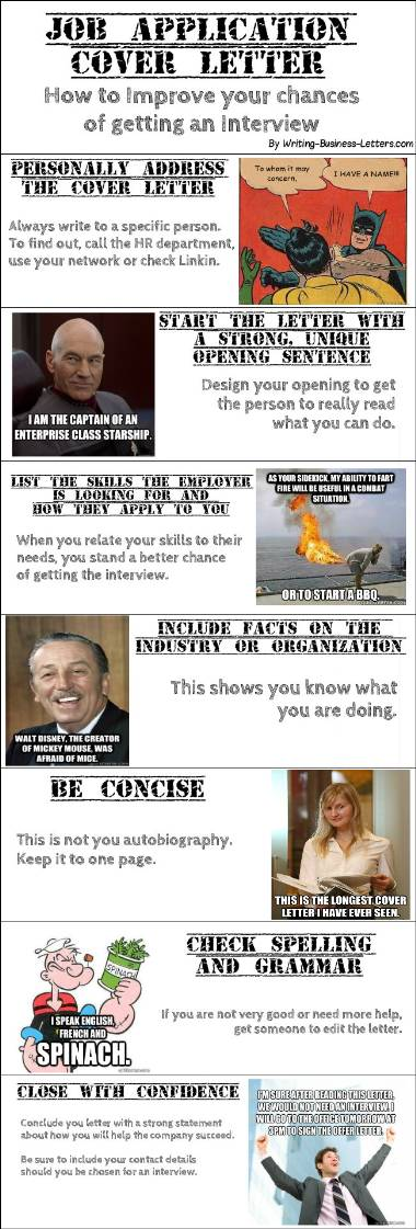 Job Search Cover Letter Infograph
